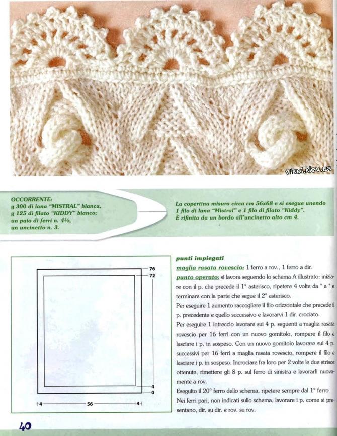 Детский плед спицами описание вязания