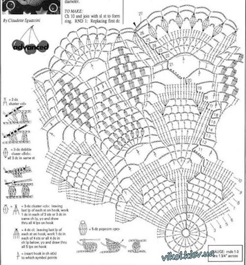 Схема вязания белой ажурной салфетки крючком