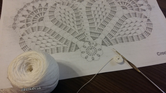 Вязание салфетки по схеме для начинающих