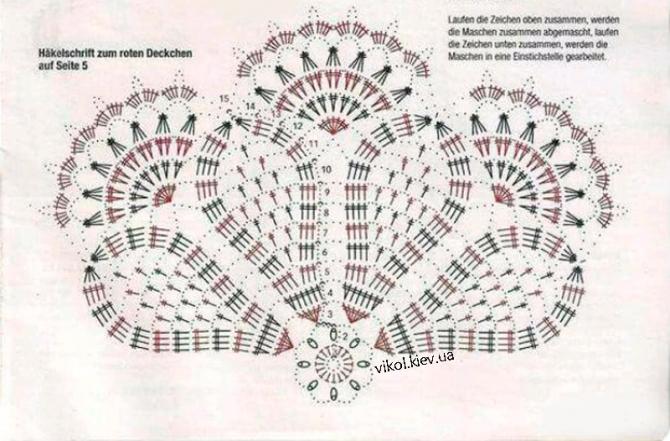 Салфетка крючком схема для вязания