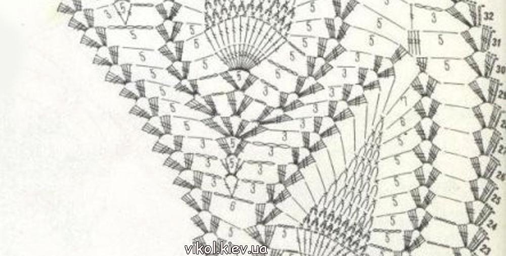 Схема вязания крючком ананаса в скатерти