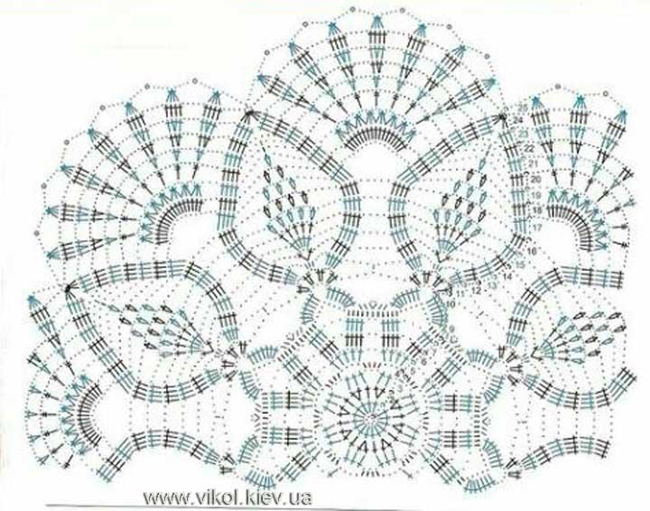 Схема салфетки круглой крючком для вязания