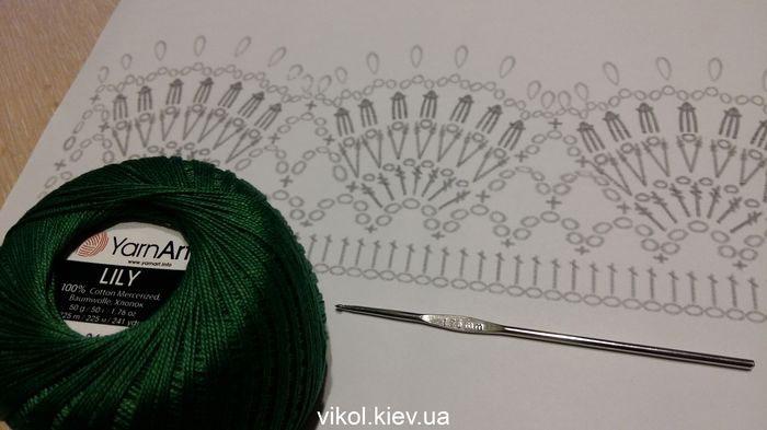 Что надо для вязания новогодней ёлочки?