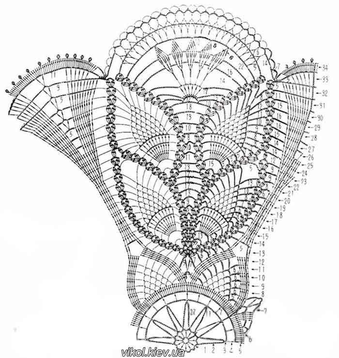 Схемы для вязания салфетки Перо павлина