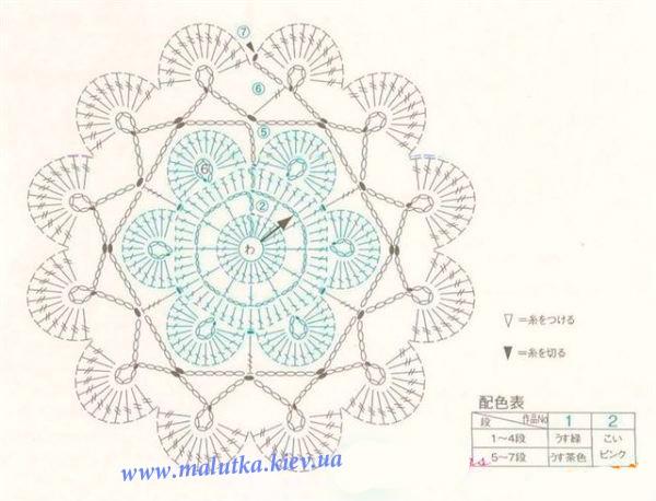 Схема маленькой салфетки крючком на 12,5 см
