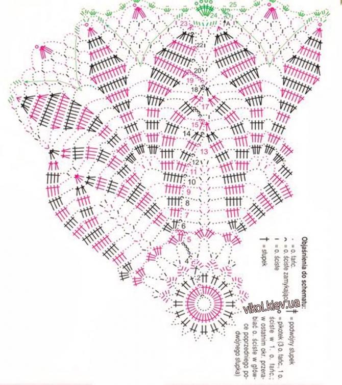 Схема для вязания крючком круглой вязаной салфетки на заказ