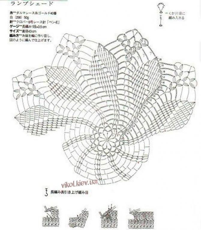 Схема вязаной салфетки с тюльпанами фото