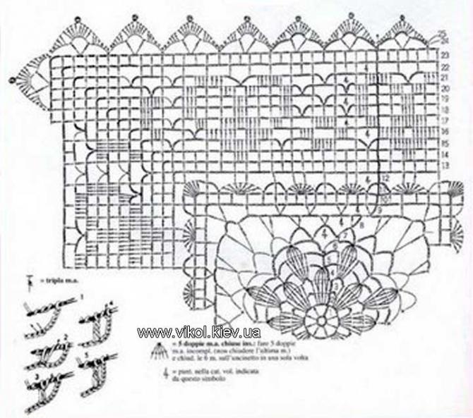Схема квадратной салфетки с сердцами филейного узора