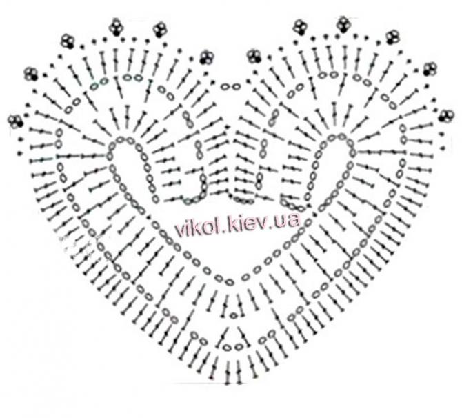 Схема вязание салфетки сердечка по схеме