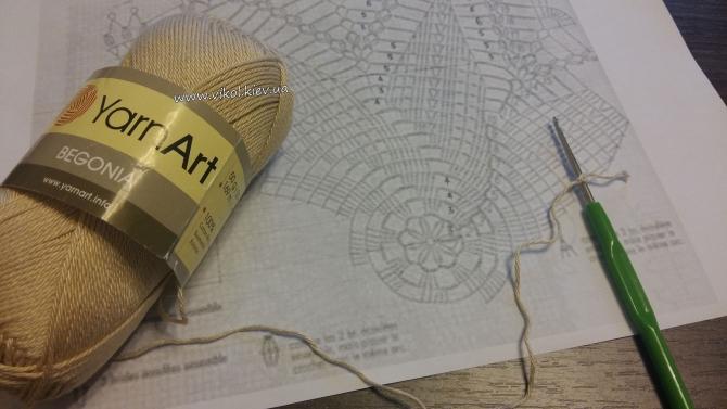Вязание салфетки своими руками по схеме