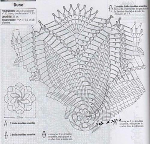 Схема для вязания ажурной салфетки крючком