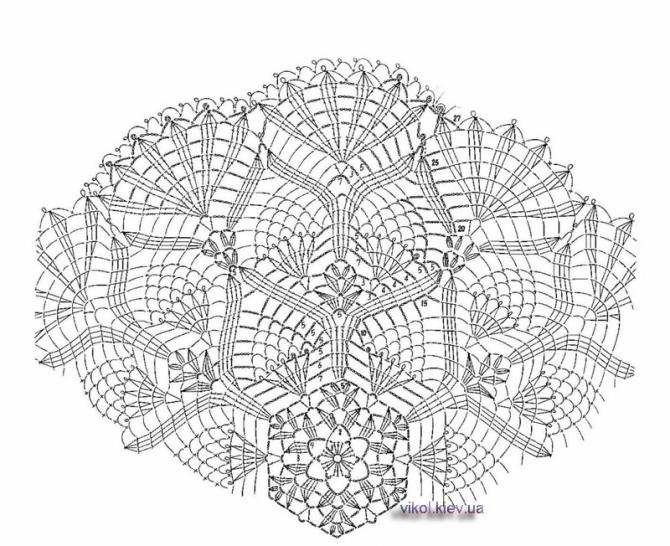 Схема вязаной круглой скатерти