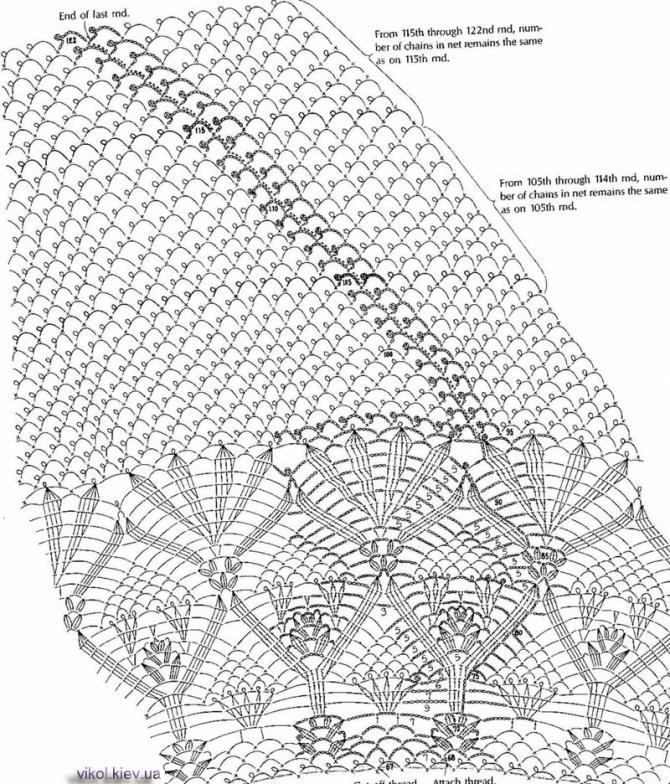 Схема скатерти узор воздушными петлями в конце