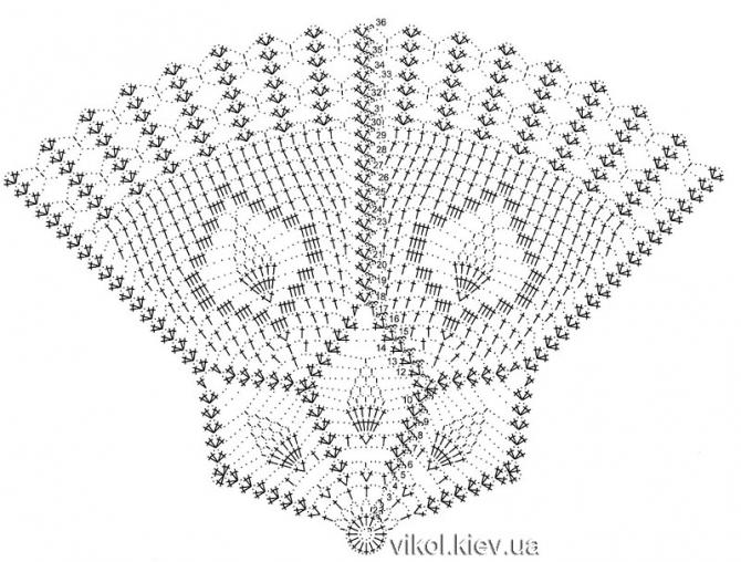 Схема скатерти для вязания на круглый стол крючком