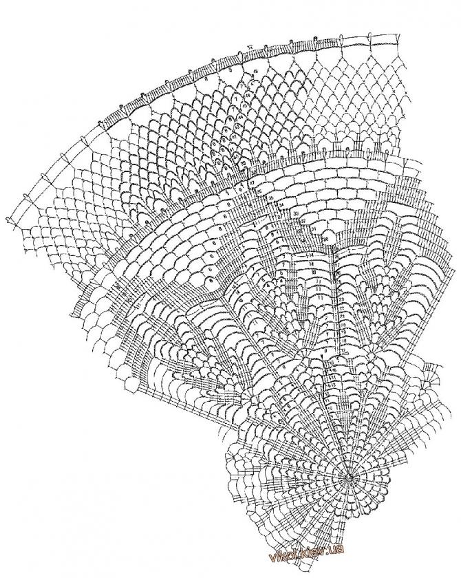 Схема большой круглой скатерти крючком вязание