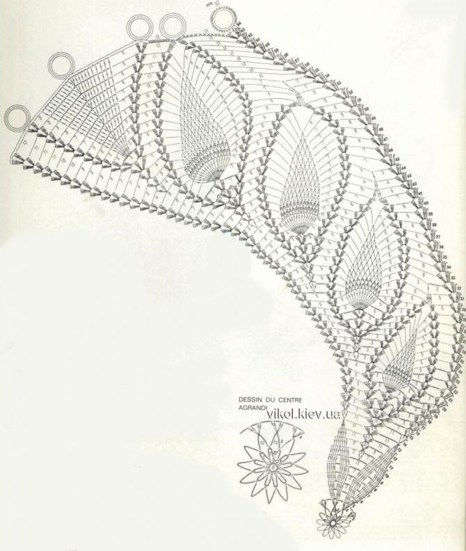 Вязание большой круглой скатерти с ананасами схема для вязания своими руками
