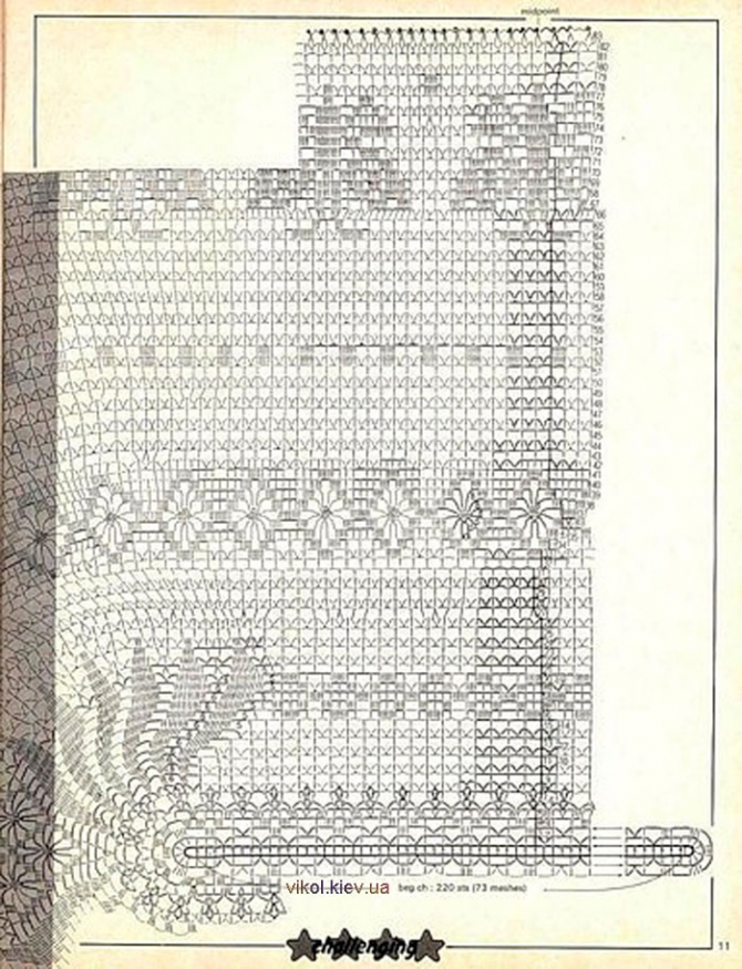 Схема вязания большой овальной скатерти