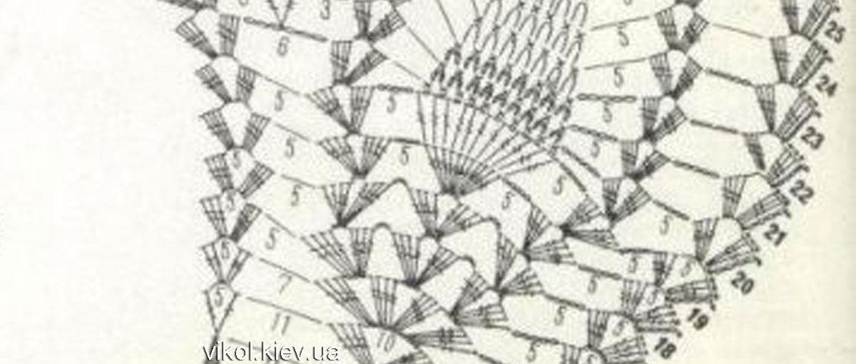 Схема вязания начало ананаса в большой скатерти 19-23 круг