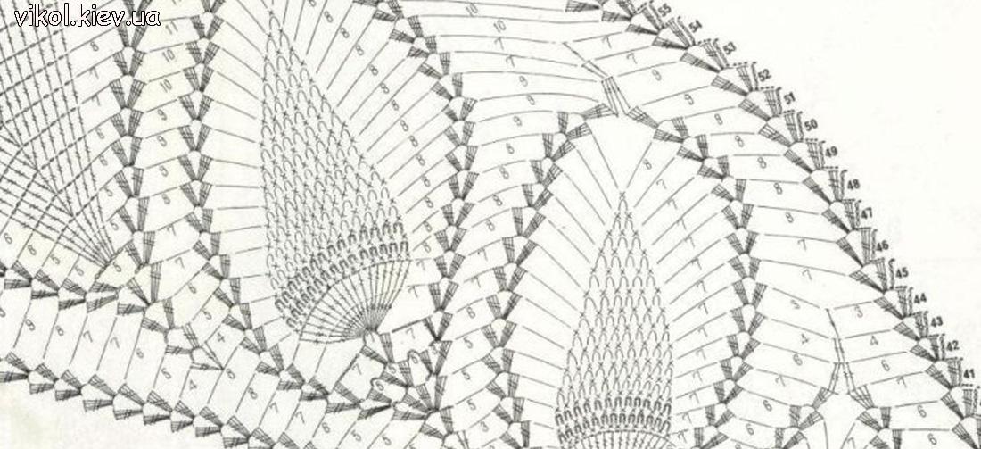 Схема большой скатерти на стол с ананасами вязание с описанием
