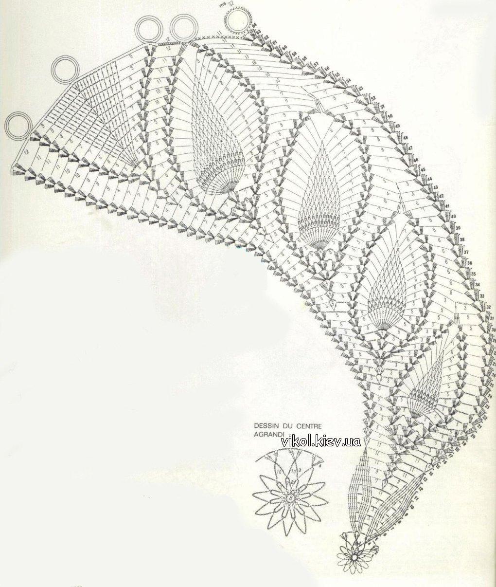 Схема вязания крючком скатерти ананасы