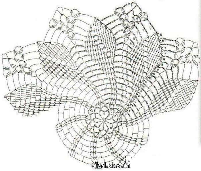 Схема вязаной круглой салфетки с Тюльпанами Часть 1