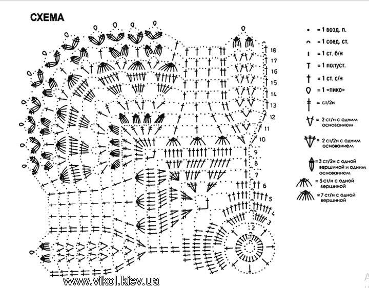 Схема ажурной квадратной салфетки крючком