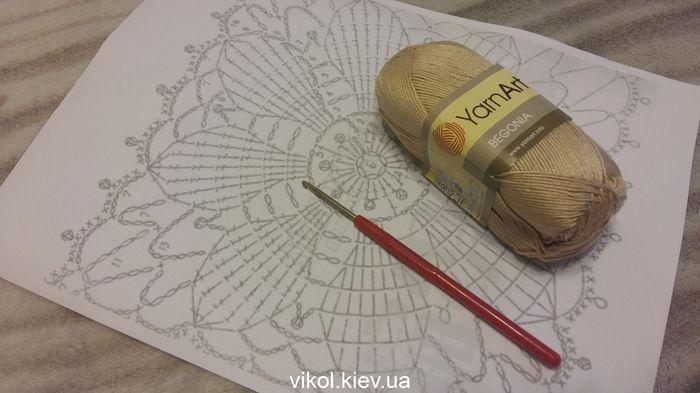 Что надо для вязания крючком мотива? Схема, пряжа и крючок.