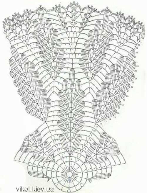 Схема мини скатерти крючком для вязания
