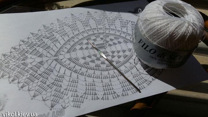 Материалы для вязания крючком овальной салфетки