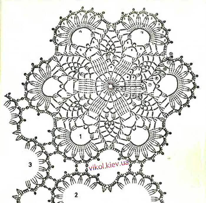 Схема круглый мотив крючком