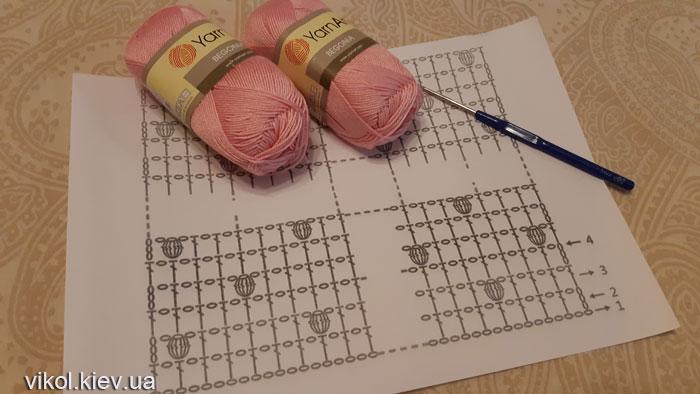 Схема и пряжа для вязания пледа шишечки