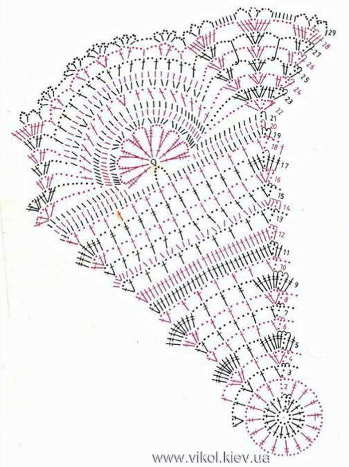 Схема круглой восьмиугольной салфетки крючком