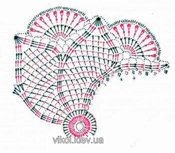 Схема ажурной салфетки для вязания крючком фото