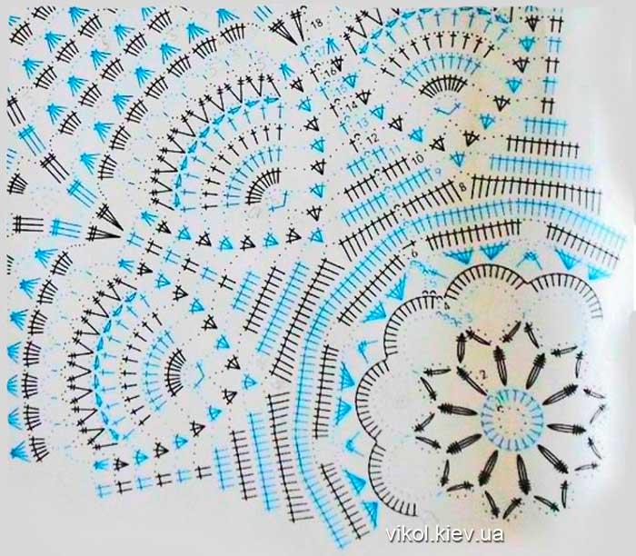 Схема большой салфетки крючком Солнечная начало